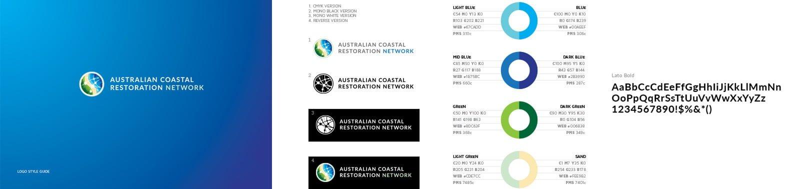 Brand Guidelines by Zephyrmedia